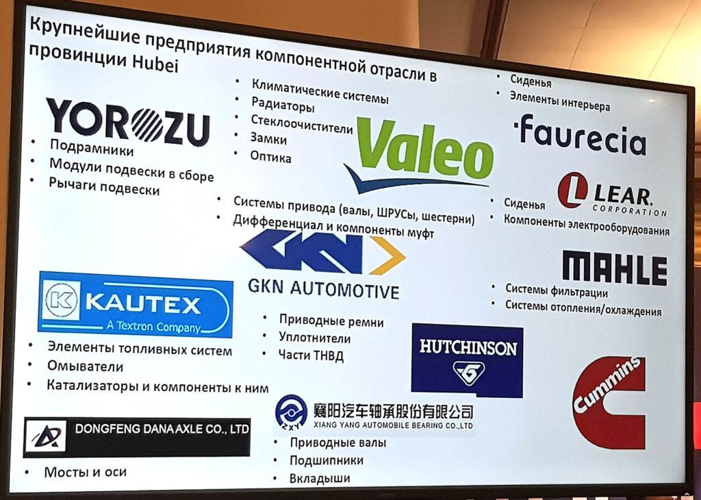 Коронавирус может поразить российский автобизнес