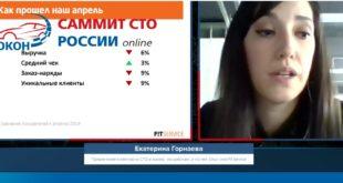 Саммит СТО России онлайн