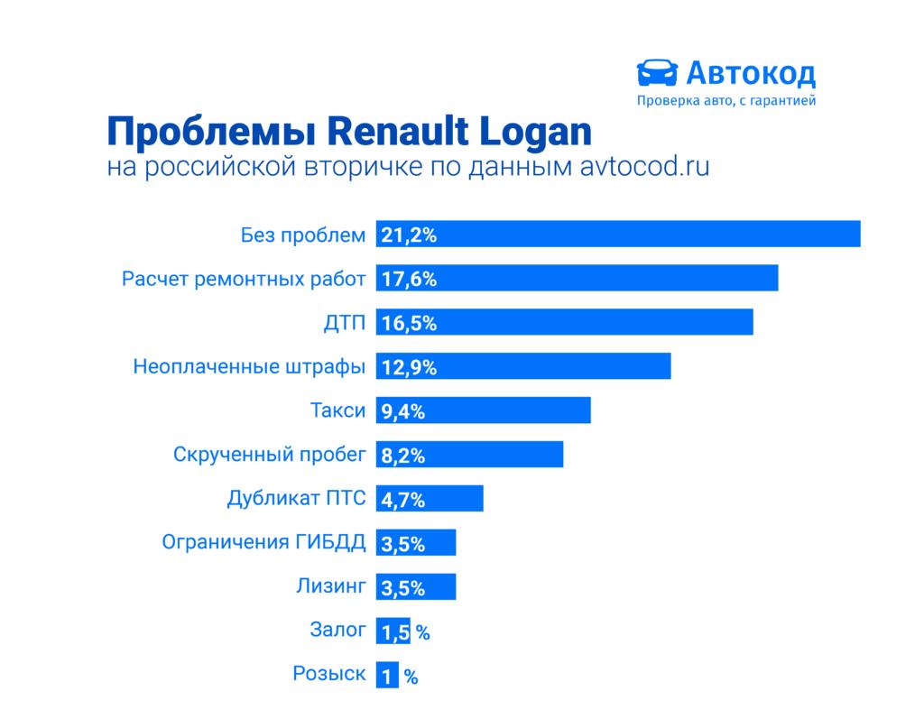 """Самые популярные в России """"французы"""""""